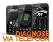 Diagnose apparatuur voor de telefoon